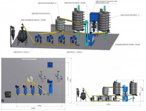 Маслоцех МОМ-768 тонн час