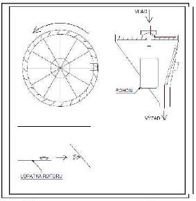 Рис 12 Ротационный принцип рушки
